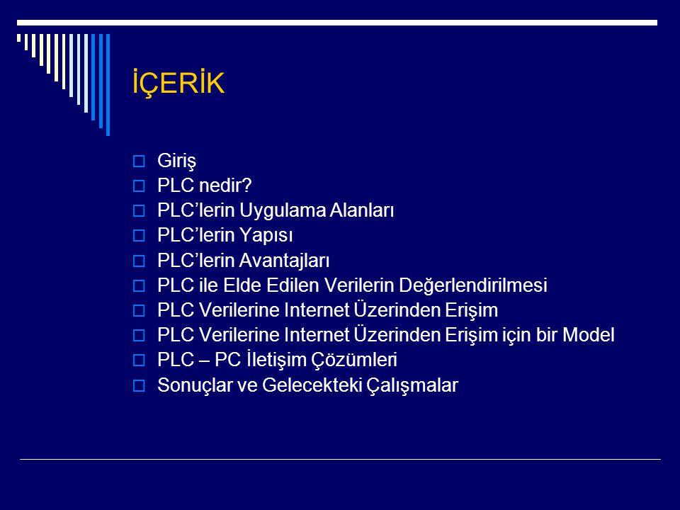 İÇERİK Giriş PLC nedir PLC'lerin Uygulama Alanları PLC'lerin Yapısı
