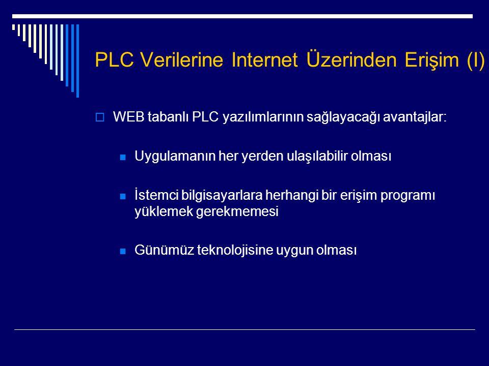 PLC Verilerine Internet Üzerinden Erişim (I)