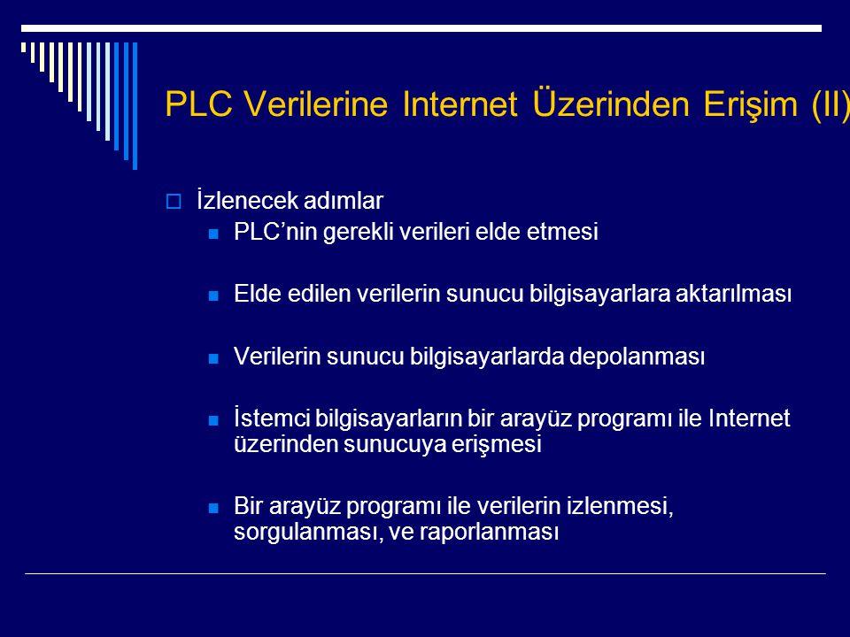 PLC Verilerine Internet Üzerinden Erişim (II)