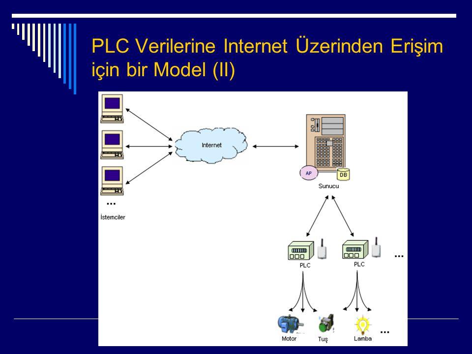 PLC Verilerine Internet Üzerinden Erişim için bir Model (II)