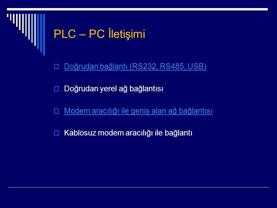 PLC – PC İletişimi Doğrudan bağlantı (RS232, RS485, USB)