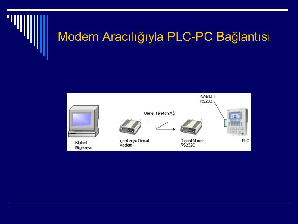Modem Aracılığıyla PLC-PC Bağlantısı