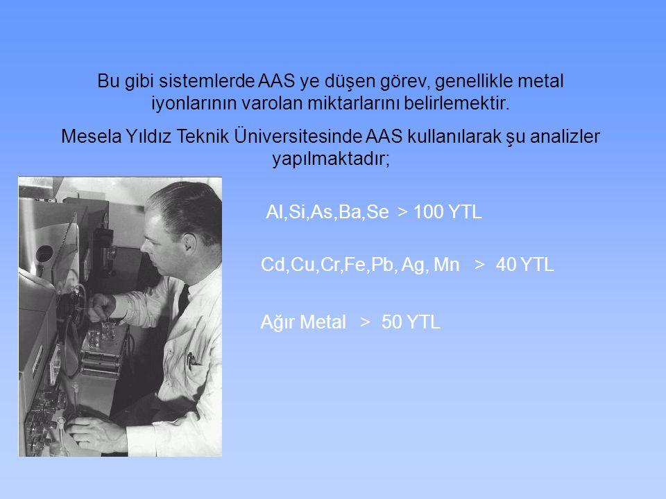 Bu gibi sistemlerde AAS ye düşen görev, genellikle metal iyonlarının varolan miktarlarını belirlemektir.