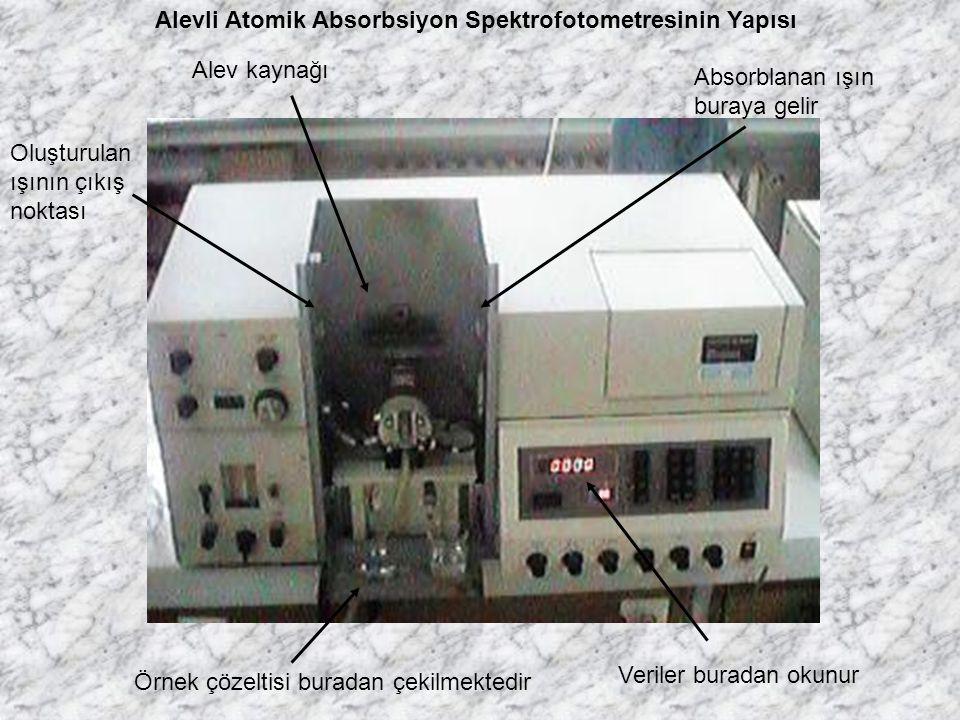 Alevli Atomik Absorbsiyon Spektrofotometresinin Yapısı