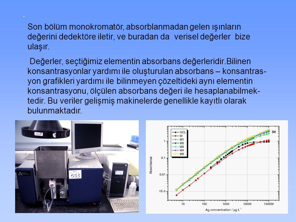 . Son bölüm monokromatör, absorblanmadan gelen ışınların değerini dedektöre iletir, ve buradan da verisel değerler bize ulaşır.