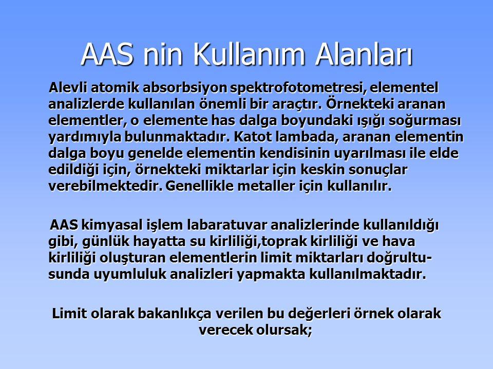 AAS nin Kullanım Alanları
