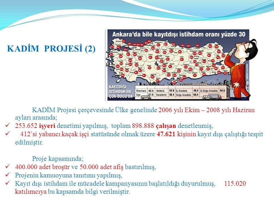 KADİM PROJESİ (2) KADİM Projesi çerçevesinde Ülke genelinde 2006 yılı Ekim – 2008 yılı Haziran ayları arasında;