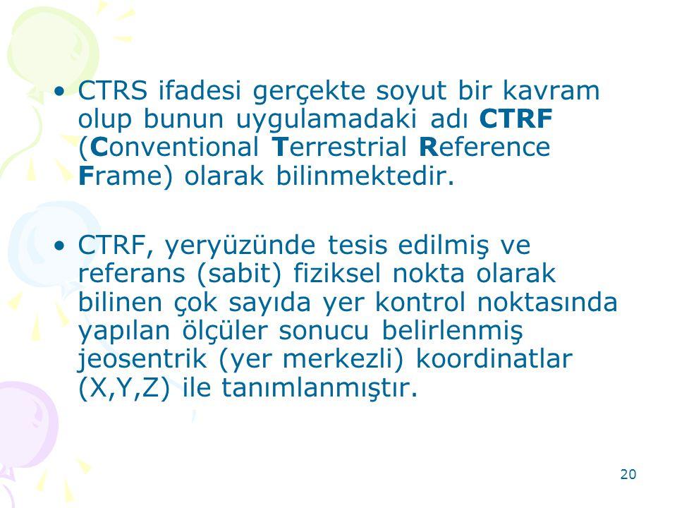 CTRS ifadesi gerçekte soyut bir kavram olup bunun uygulamadaki adı CTRF (Conventional Terrestrial Reference Frame) olarak bilinmektedir.
