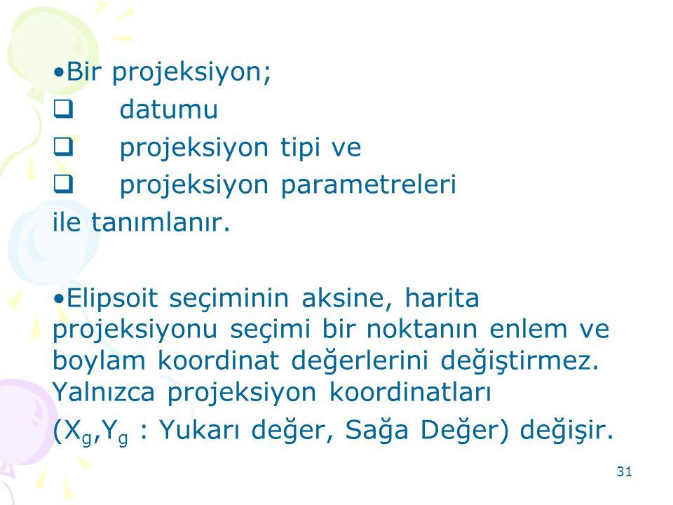Bir projeksiyon; datumu. projeksiyon tipi ve. projeksiyon parametreleri. ile tanımlanır.