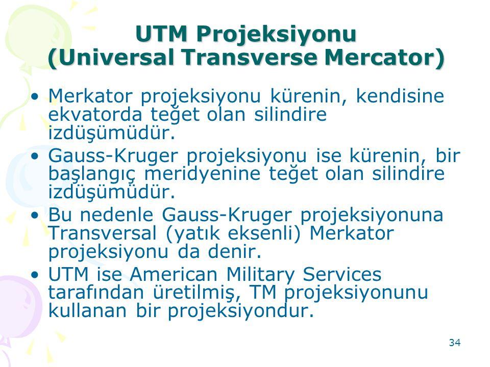 UTM Projeksiyonu (Universal Transverse Mercator)