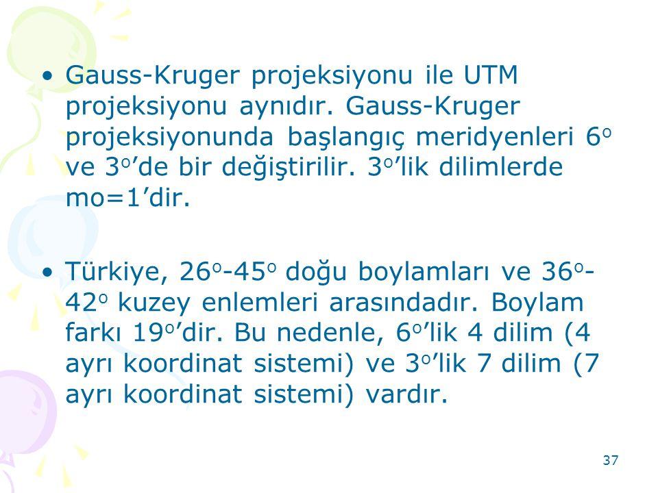 Gauss-Kruger projeksiyonu ile UTM projeksiyonu aynıdır