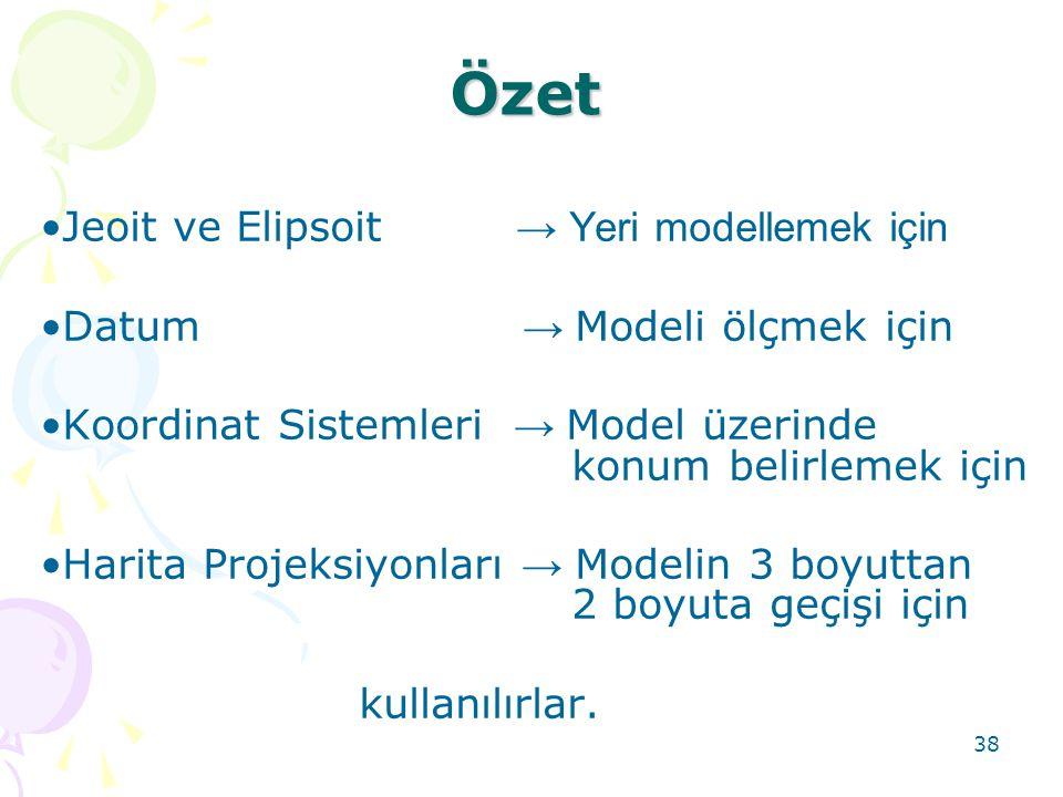 Özet Jeoit ve Elipsoit → Yeri modellemek için
