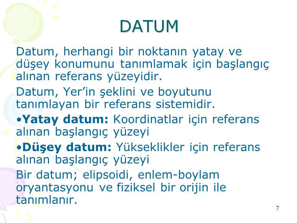 DATUM Datum, herhangi bir noktanın yatay ve düşey konumunu tanımlamak için başlangıç alınan referans yüzeyidir.