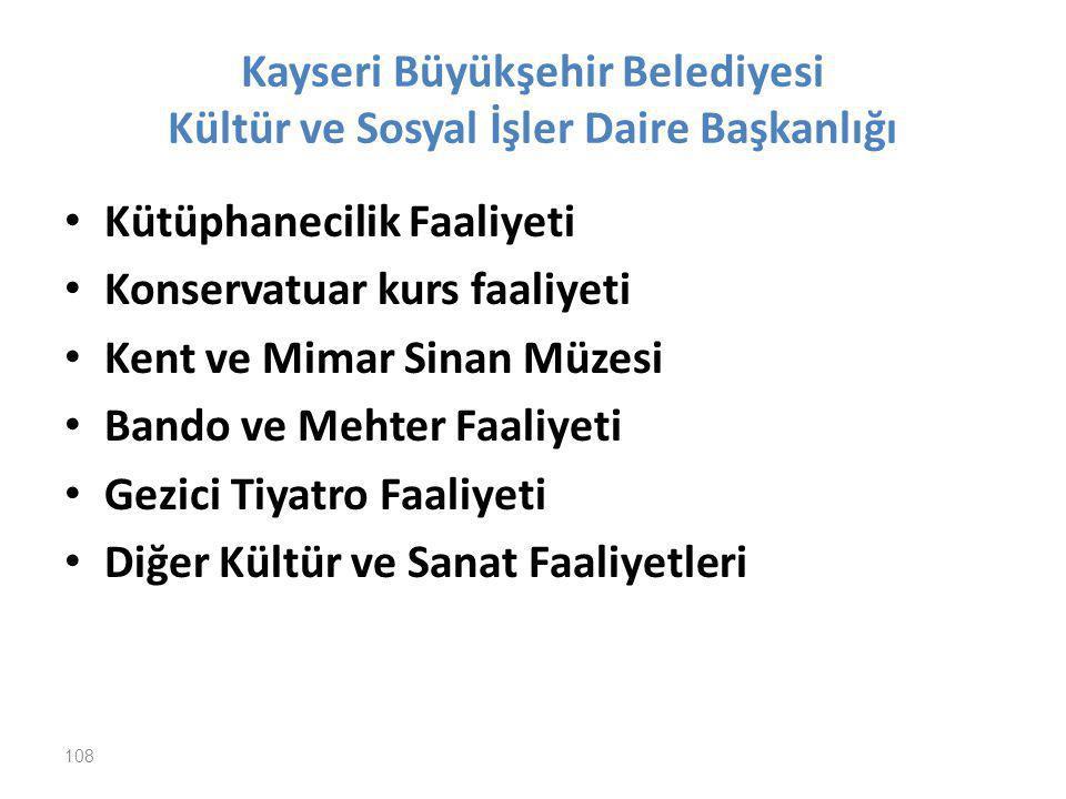 Kayseri Büyükşehir Belediyesi Kültür ve Sosyal İşler Daire Başkanlığı