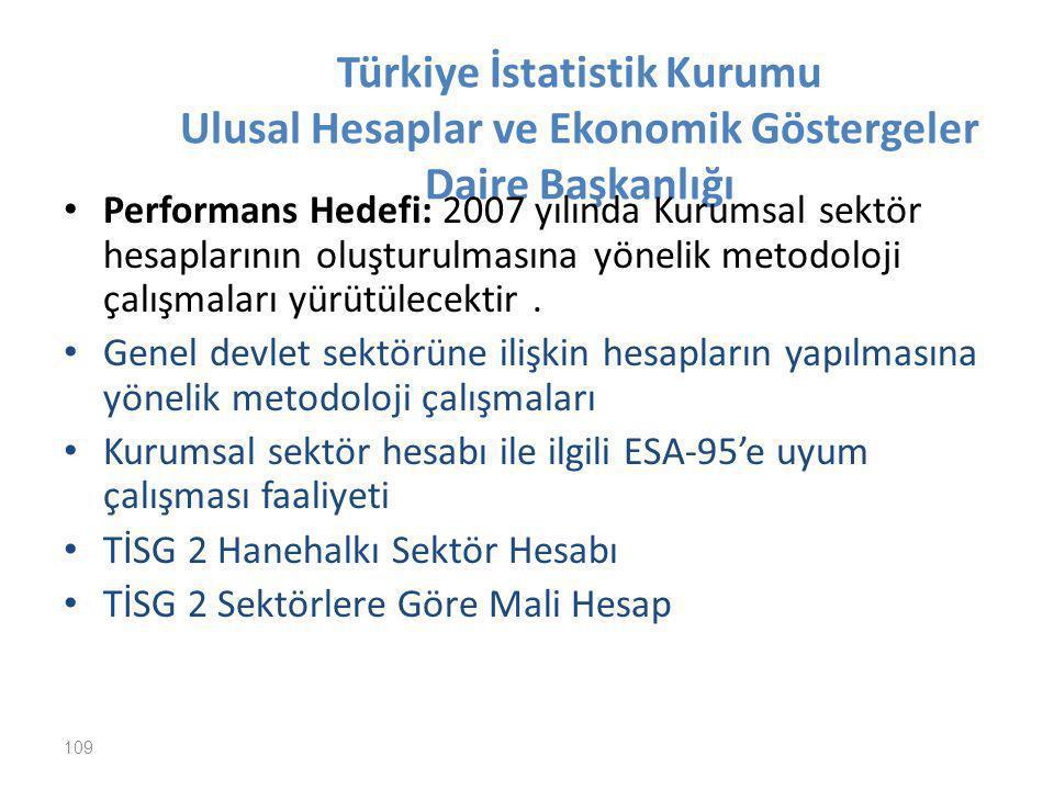 Türkiye İstatistik Kurumu Ulusal Hesaplar ve Ekonomik Göstergeler Daire Başkanlığı