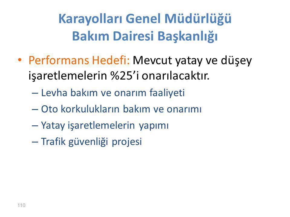 Karayolları Genel Müdürlüğü Bakım Dairesi Başkanlığı