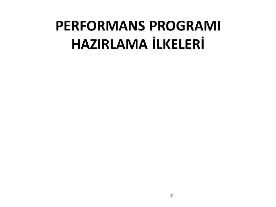 PERFORMANS PROGRAMI HAZIRLAMA İLKELERİ