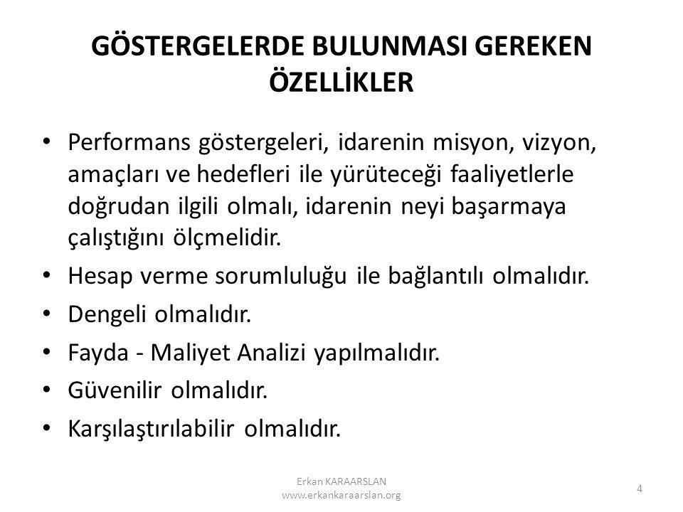 GÖSTERGELERDE BULUNMASI GEREKEN ÖZELLİKLER