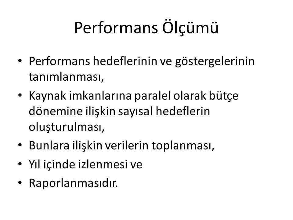 Performans Ölçümü Performans hedeflerinin ve göstergelerinin tanımlanması,