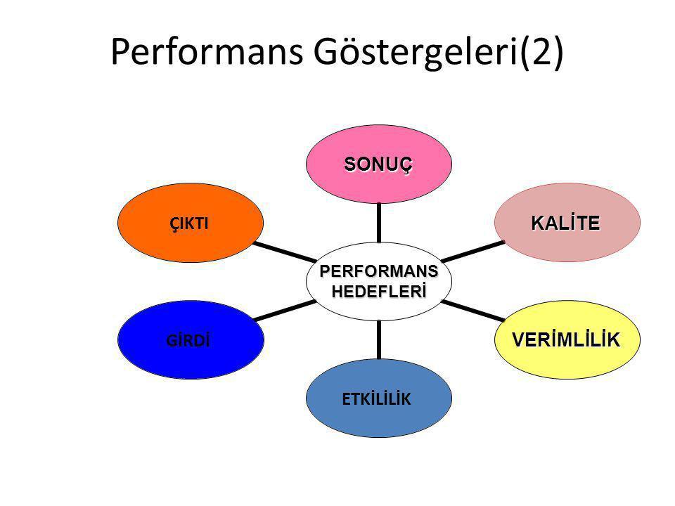 Performans Göstergeleri(2)
