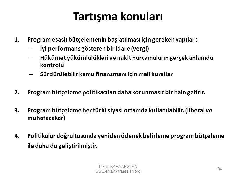 Erkan KARAARSLAN www.erkankaraarslan.org
