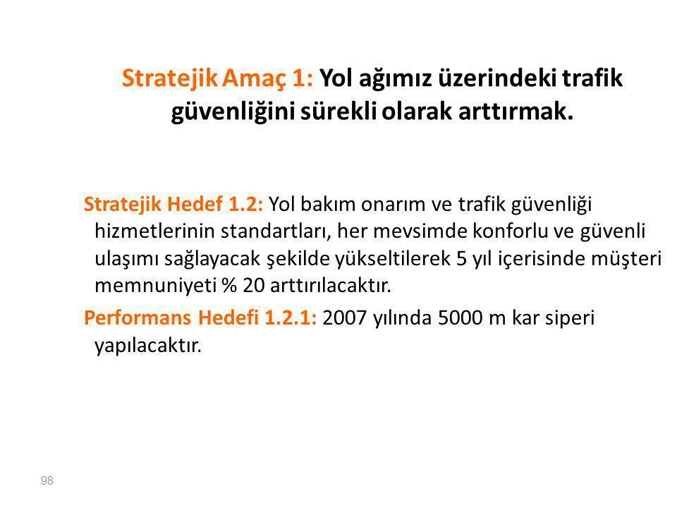 Stratejik Amaç 1: Yol ağımız üzerindeki trafik güvenliğini sürekli olarak arttırmak.