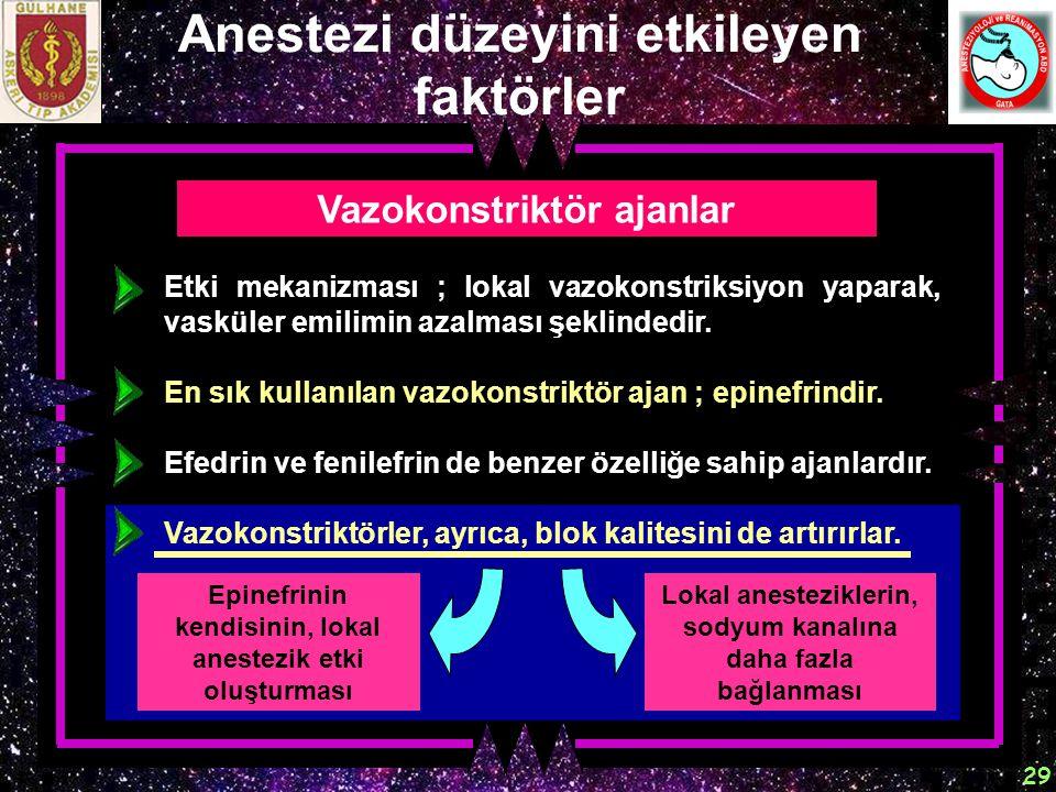 Anestezi düzeyini etkileyen faktörler Vazokonstriktör ajanlar