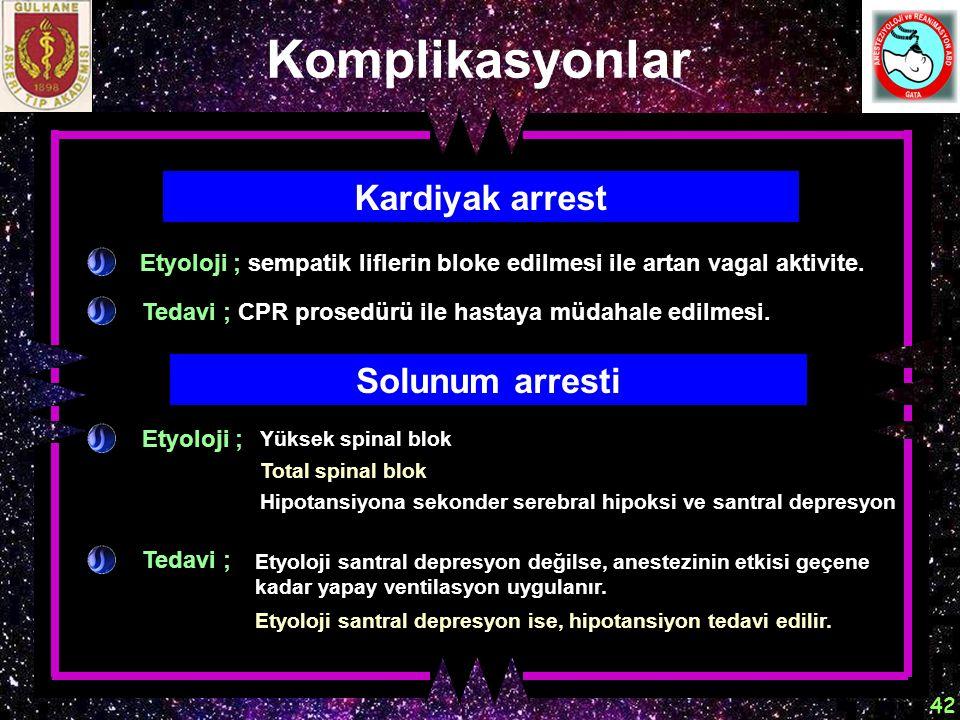 Komplikasyonlar Kardiyak arrest Solunum arresti