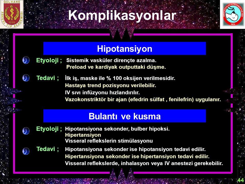 Komplikasyonlar Hipotansiyon Bulantı ve kusma Etyoloji ; Tedavi ;