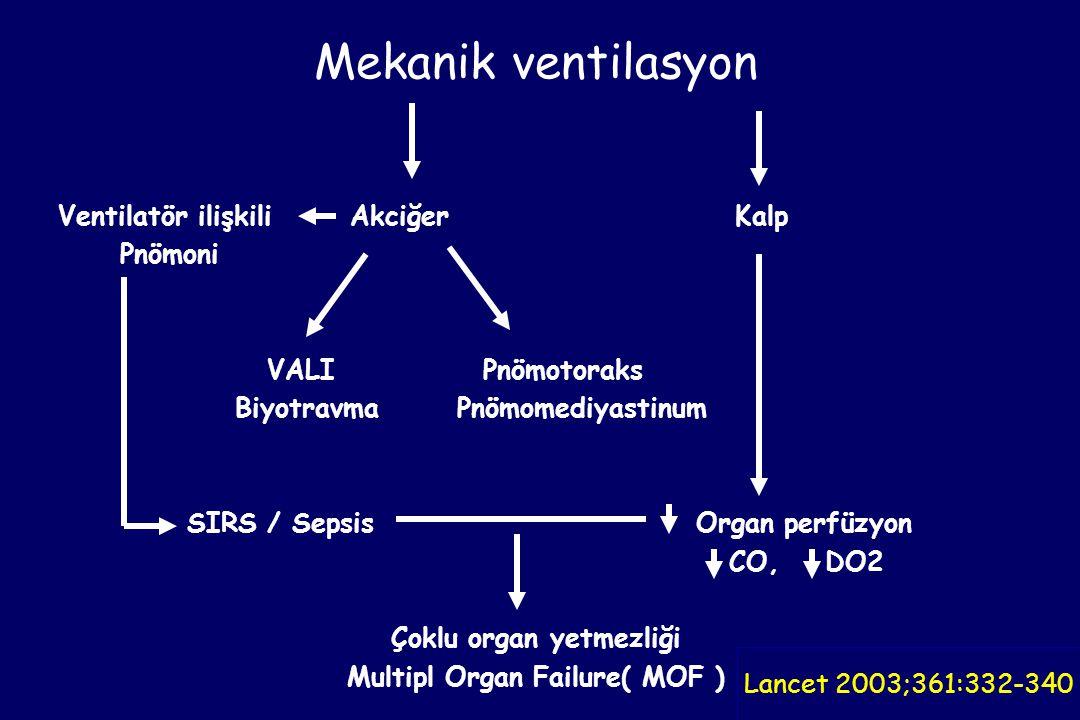 Çoklu organ yetmezliği Multipl Organ Failure( MOF )