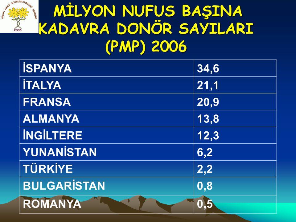 MİLYON NUFUS BAŞINA KADAVRA DONÖR SAYILARI (PMP) 2006