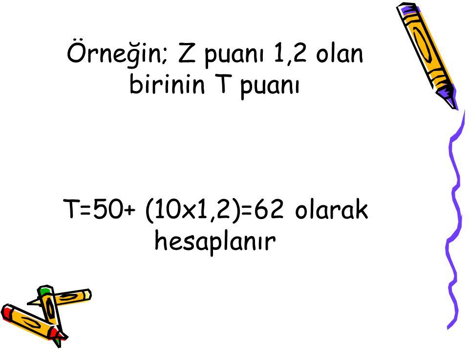Örneğin; Z puanı 1,2 olan birinin T puanı T=50+ (10x1,2)=62 olarak hesaplanır