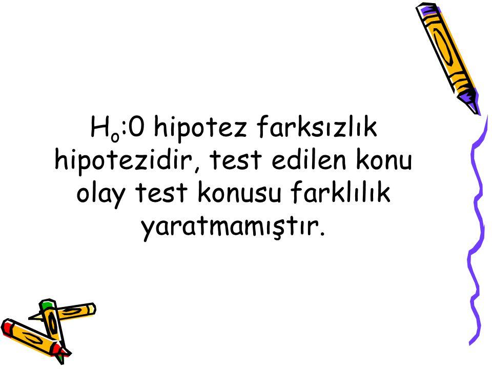 Ho:0 hipotez farksızlık hipotezidir, test edilen konu olay test konusu farklılık yaratmamıştır.