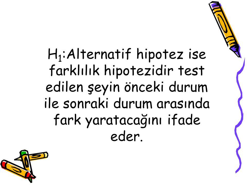 H1:Alternatif hipotez ise farklılık hipotezidir test edilen şeyin önceki durum ile sonraki durum arasında fark yaratacağını ifade eder.