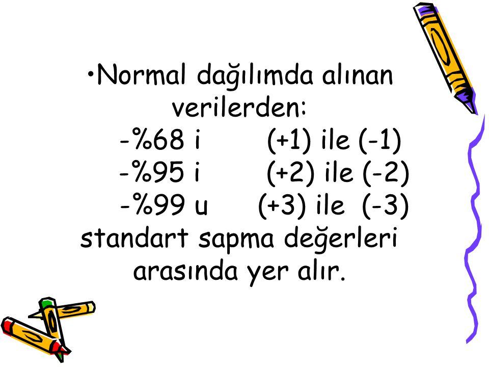 Normal dağılımda alınan verilerden: -%68 i (+1) ile (-1) -%95 i (+2) ile (-2) -%99 u (+3) ile (-3) standart sapma değerleri arasında yer alır.