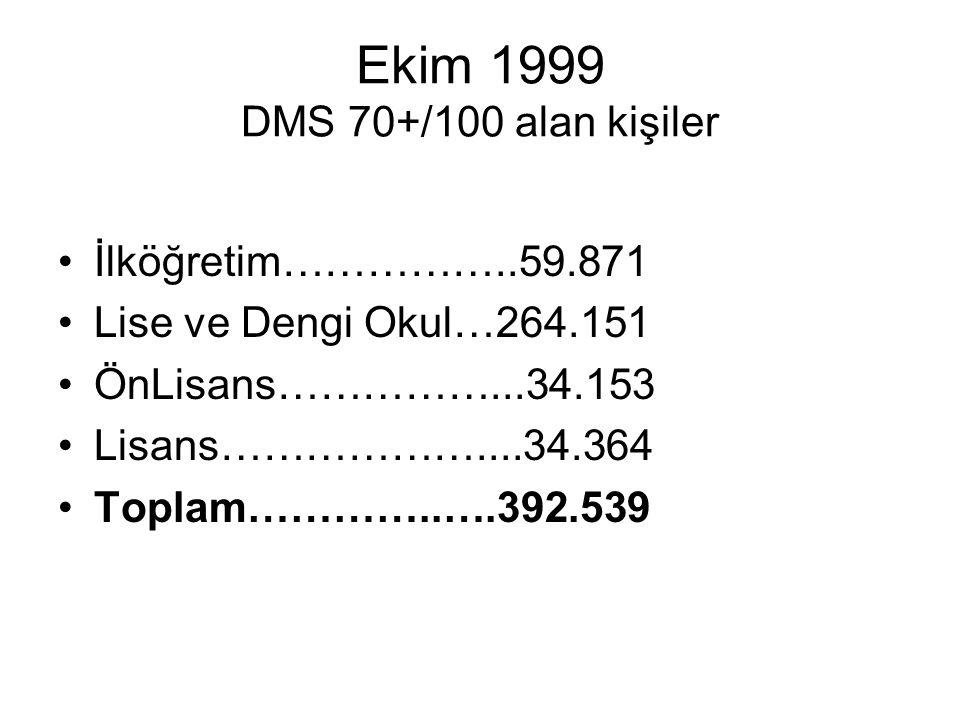 Ekim 1999 DMS 70+/100 alan kişiler