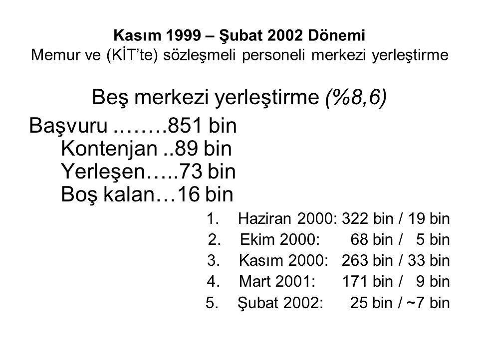 Beş merkezi yerleştirme (%8,6)