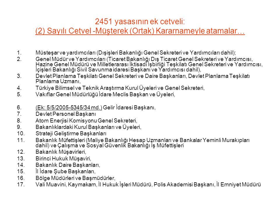 2451 yasasının ek cetveli: (2) Sayılı Cetvel -Müşterek (Ortak) Kararnameyle atamalar…