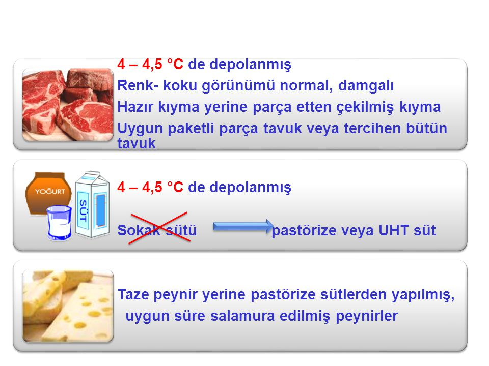 4 – 4,5 °C de depolanmış Renk- koku görünümü normal, damgalı. Hazır kıyma yerine parça etten çekilmiş kıyma.