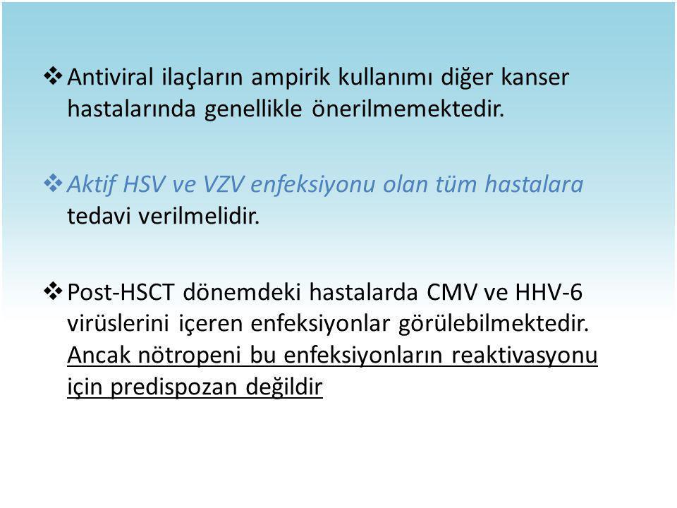 Antiviral ilaçların ampirik kullanımı diğer kanser hastalarında genellikle önerilmemektedir.