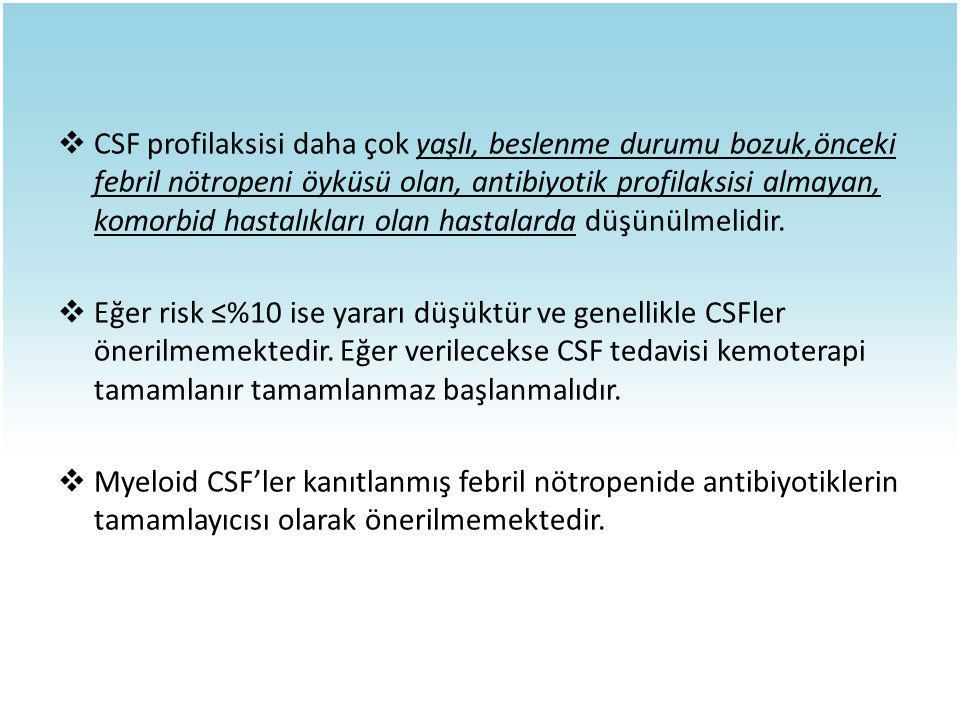 CSF profilaksisi daha çok yaşlı, beslenme durumu bozuk,önceki febril nötropeni öyküsü olan, antibiyotik profilaksisi almayan, komorbid hastalıkları olan hastalarda düşünülmelidir.