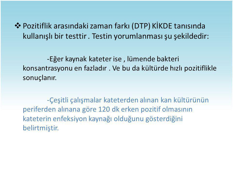 Pozitiflik arasındaki zaman farkı (DTP) KİKDE tanısında kullanışlı bir testtir . Testin yorumlanması şu şekildedir: