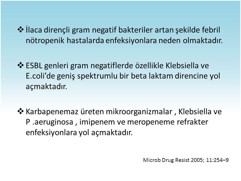İlaca dirençli gram negatif bakteriler artan şekilde febril nötropenik hastalarda enfeksiyonlara neden olmaktadır.