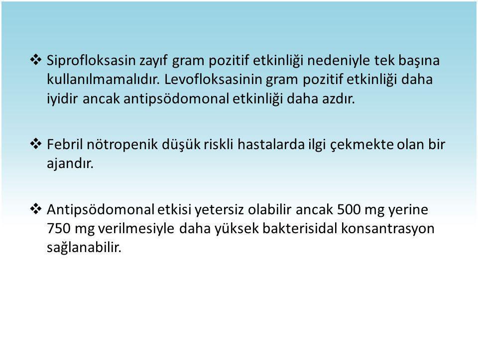 Siprofloksasin zayıf gram pozitif etkinliği nedeniyle tek başına kullanılmamalıdır. Levofloksasinin gram pozitif etkinliği daha iyidir ancak antipsödomonal etkinliği daha azdır.