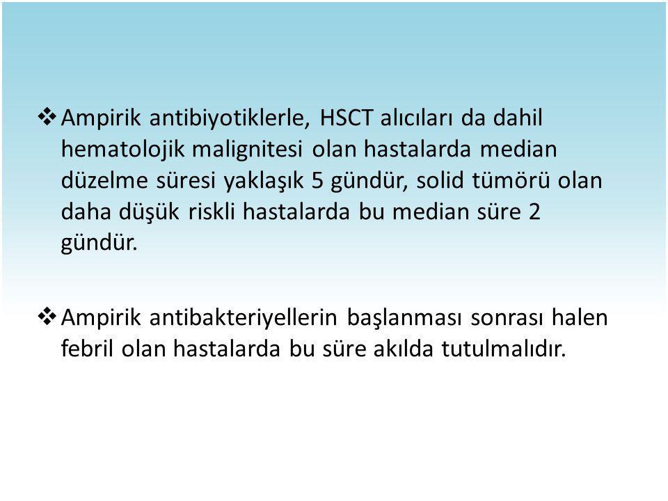 Ampirik antibiyotiklerle, HSCT alıcıları da dahil hematolojik malignitesi olan hastalarda median düzelme süresi yaklaşık 5 gündür, solid tümörü olan daha düşük riskli hastalarda bu median süre 2 gündür.