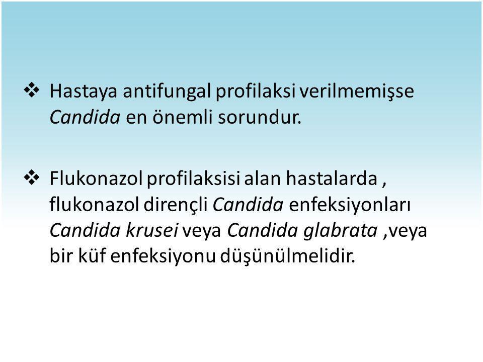 Hastaya antifungal profilaksi verilmemişse Candida en önemli sorundur.