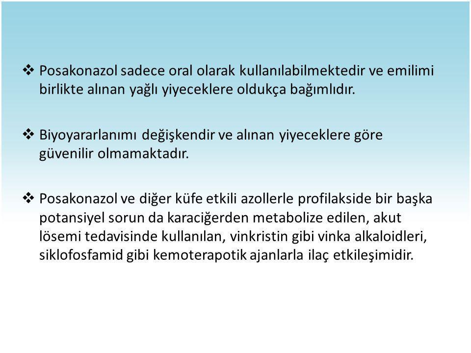 Posakonazol sadece oral olarak kullanılabilmektedir ve emilimi birlikte alınan yağlı yiyeceklere oldukça bağımlıdır.