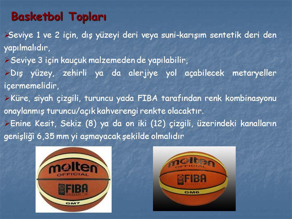 Basketbol Topları Seviye 1 ve 2 için, dış yüzeyi deri veya suni-karışım sentetik deri den yapılmalıdır,
