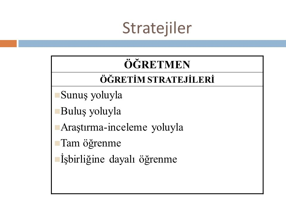 Stratejiler ÖĞRETMEN Sunuş yoluyla Buluş yoluyla