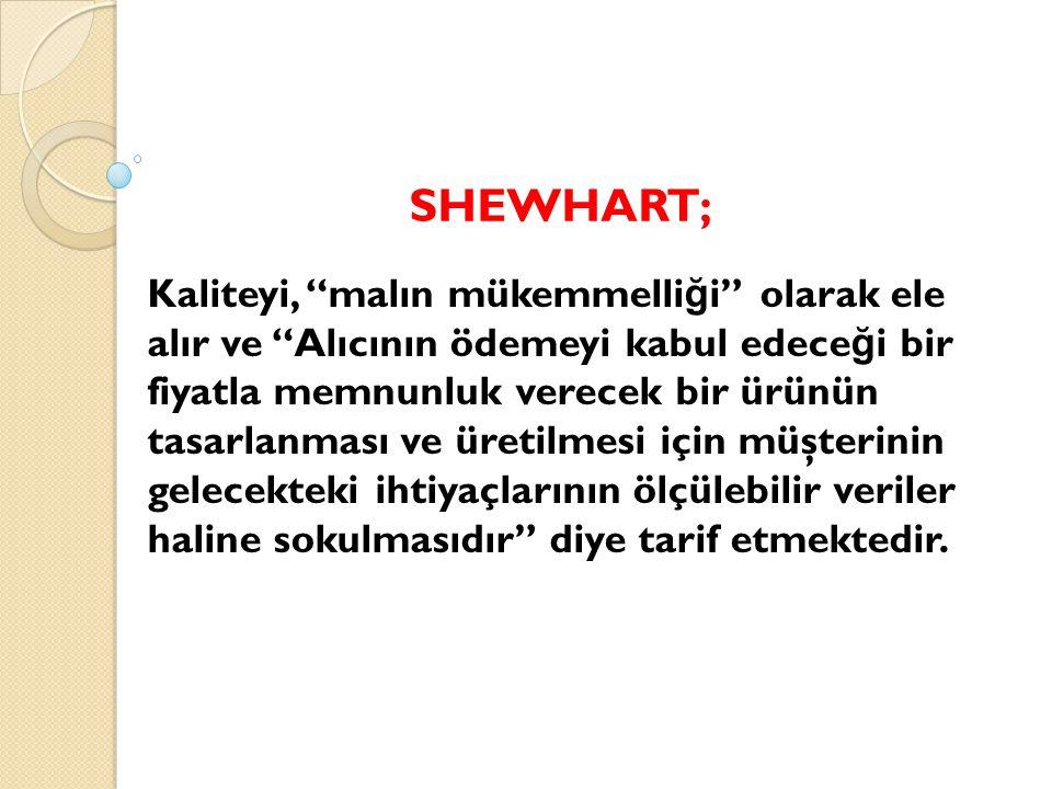 SHEWHART;